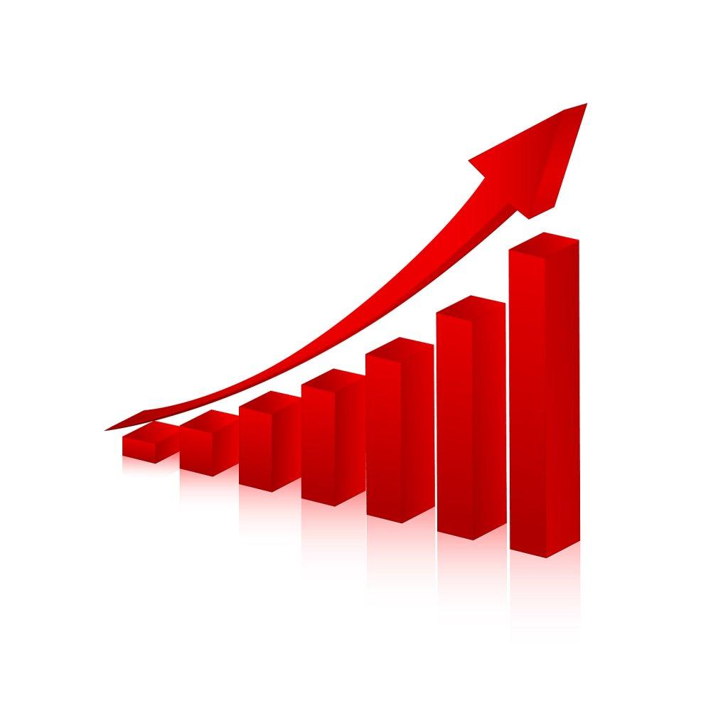 Número de empresas inadimplentes cresce 6,8% em novembro